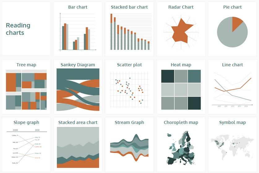 Favori Impact of Social Sciences – Seeing Data: Visualisation design  CQ71