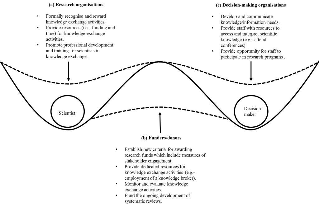 cvitanovic fig 1