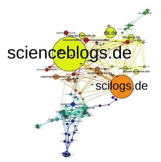 sciblogs1