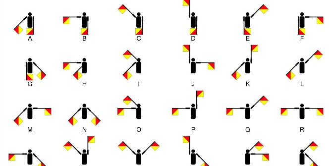 1280px-Semaphore_Signals_A-Z