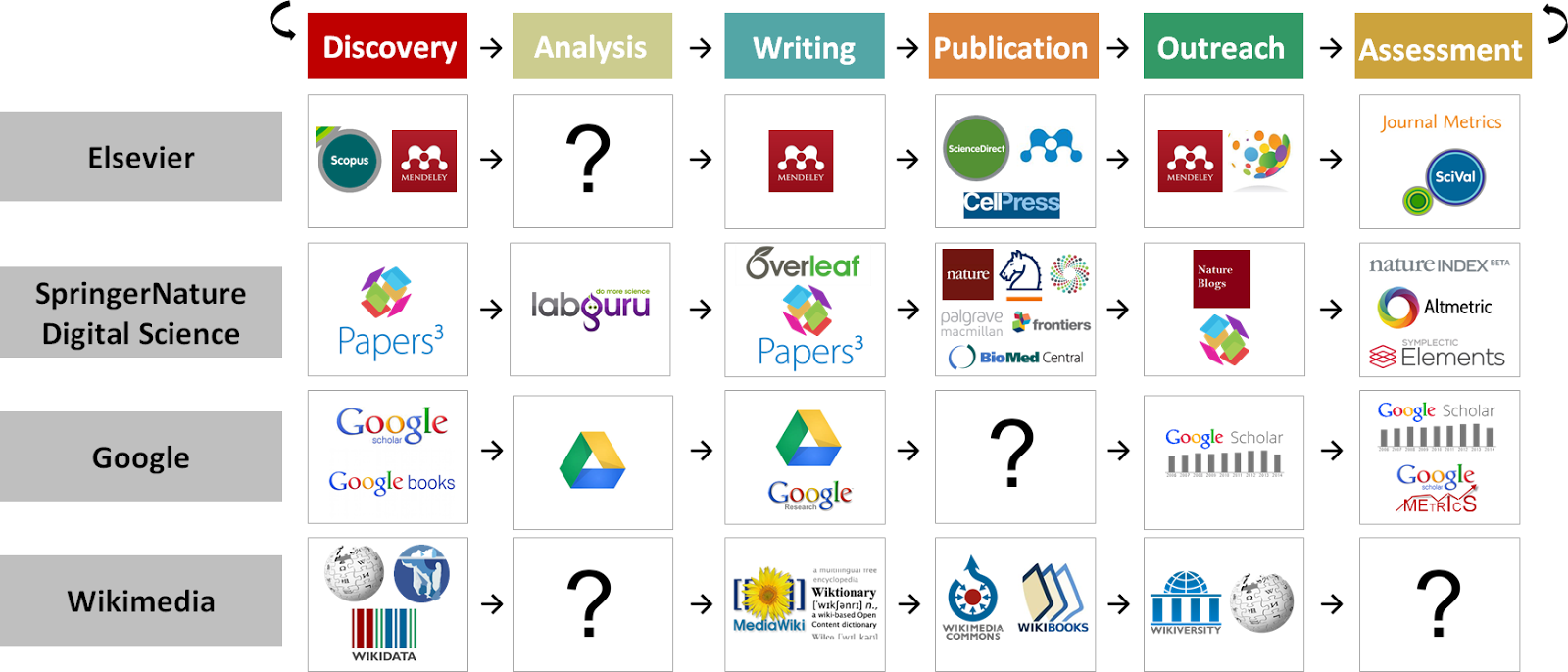author tools 4
