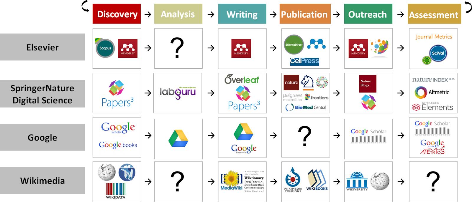 author tools 4