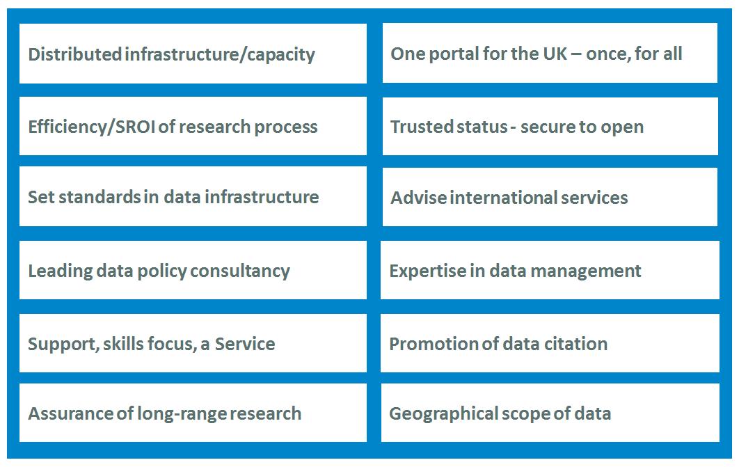data service