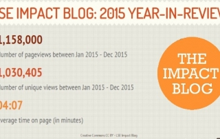 2015 infogram featured