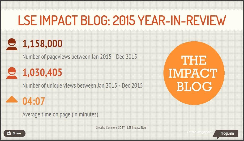 2015 infogram wide