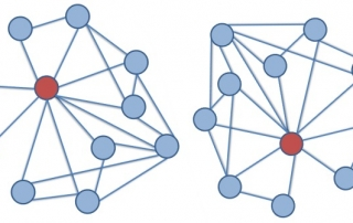 scholarly networks featured