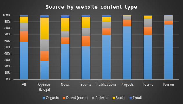Source_graph