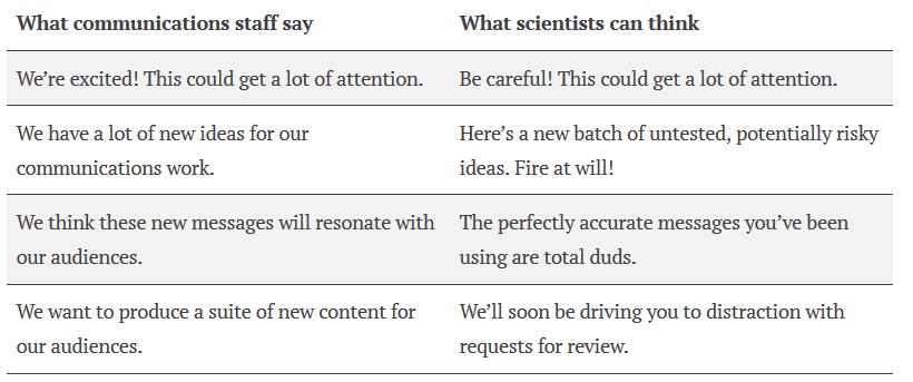 scientists communication staff