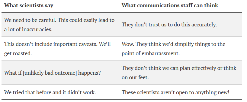 scientists communication staff2