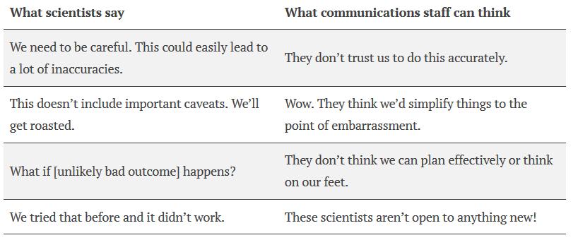 scientists communication staff2