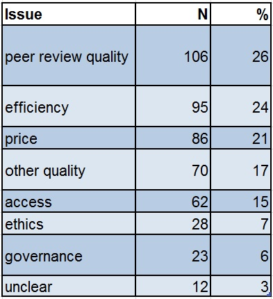 table1 maths survey