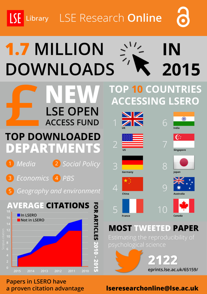 infographic-research-online-wp-version