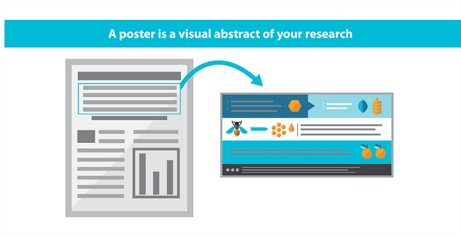How to design an award-winning conference poster | Impact of Social