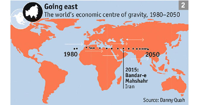 """Danny Quah's """"The Great East Shift"""" featured in The Economist's eye-catching statistical landmarks of 2015"""