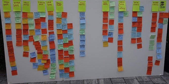 connectivity_workshop_mann