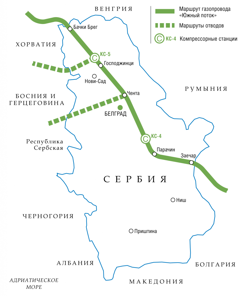 South Stream (source: Gazprom)