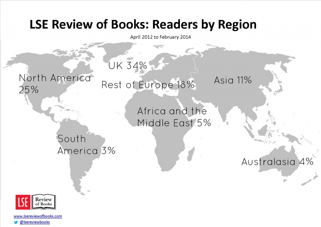 Reviews by Region