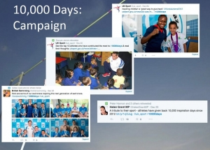 10,000 days campaign