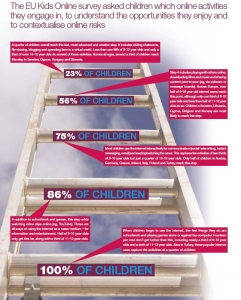 Ladder of opportunity