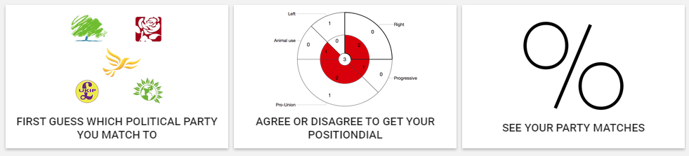 PositionDial Pic2