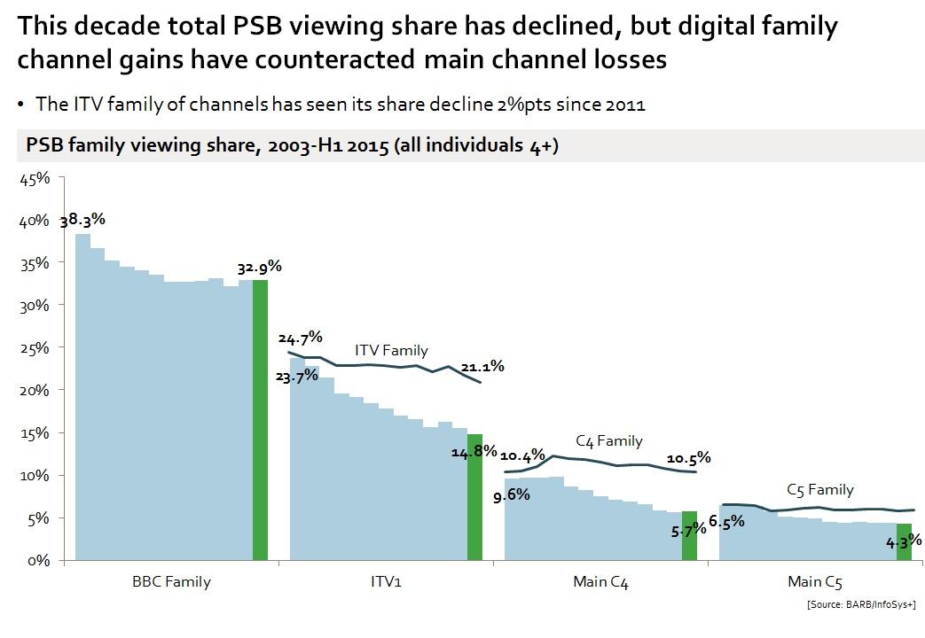 pSB slide 1