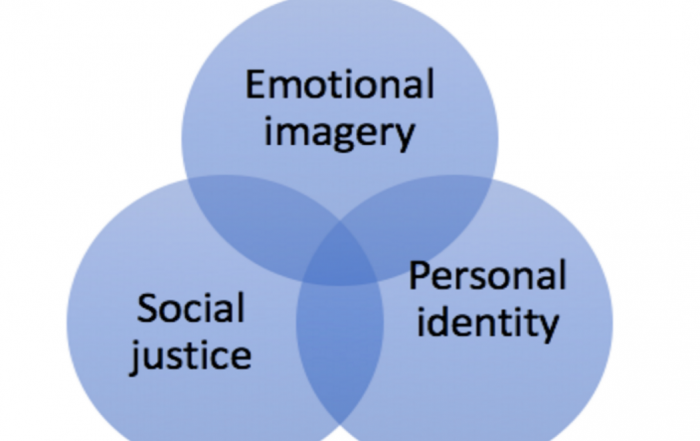 Emotionally networked journalism: regaining trust, rebuilding truth?