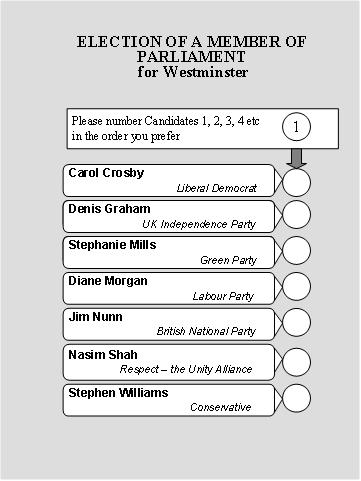 The AV referendum could still let voters choose between Australian ...
