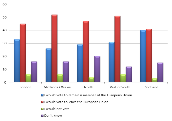 euroscepticism and uk The york research database university | a to z | departments research york research database projects the impact of euroscepticism on uk national politics the impact of euroscepticism on uk national politics project: consultancy and other services project participant(s.