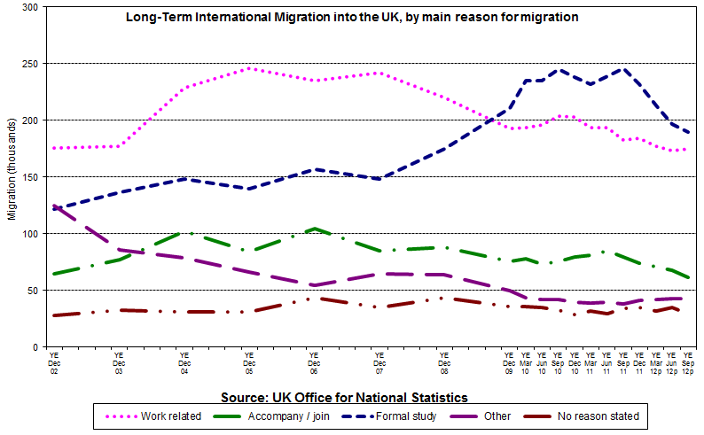 effects of immigration on business Business business news what do nine charts conservative ministers seem to be ignoring some other studies have shown a downward impact from immigration on.