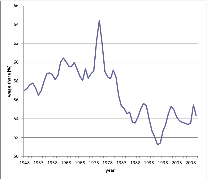 why i want to be a family nurse practitioner essay novel