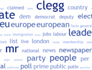 Anstead - word cloud_0