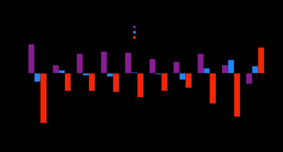 Goodwin et al Chart2