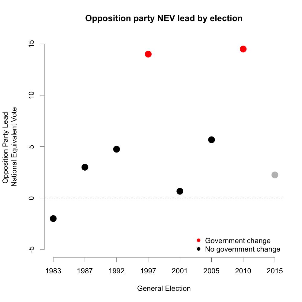nev_opposition