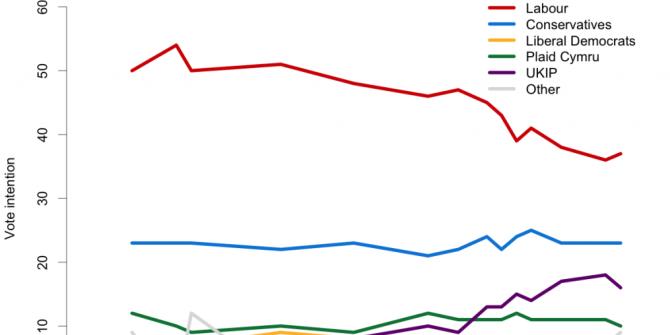 wales_polls