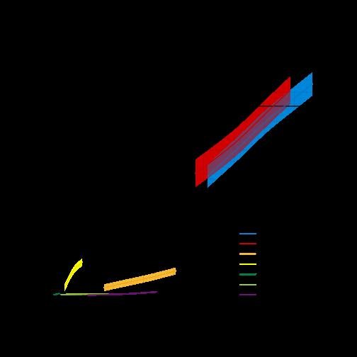 seatsvotescurves