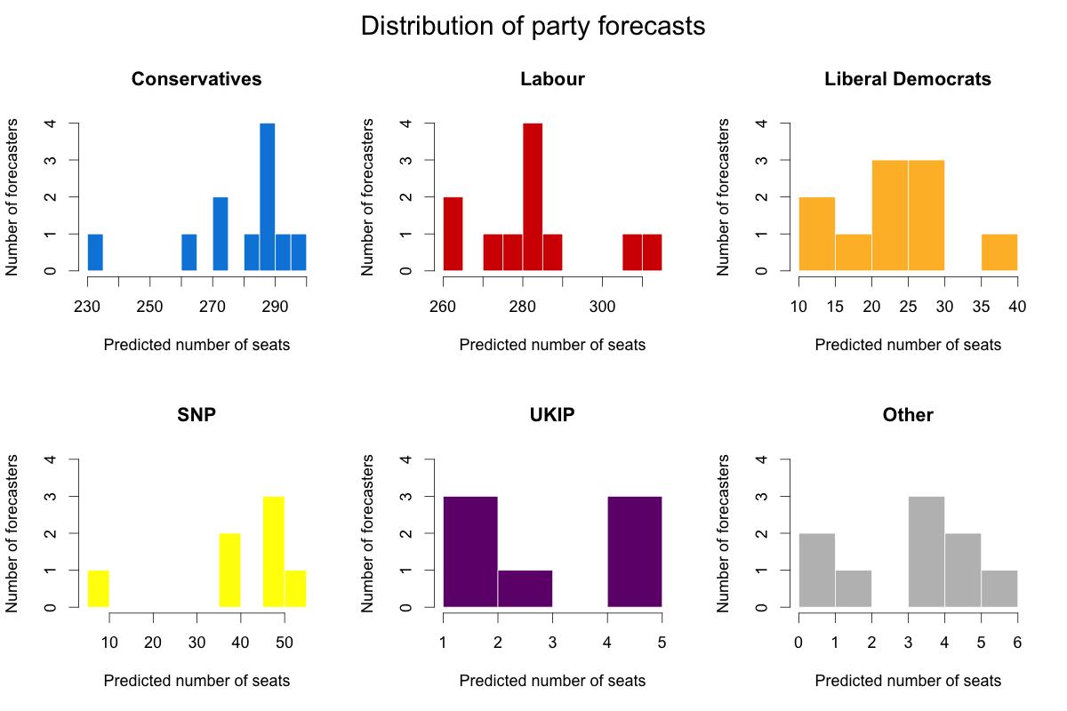 forecast_distribution