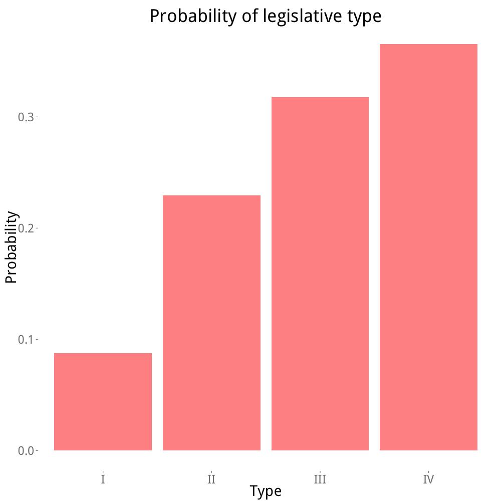 leg_types