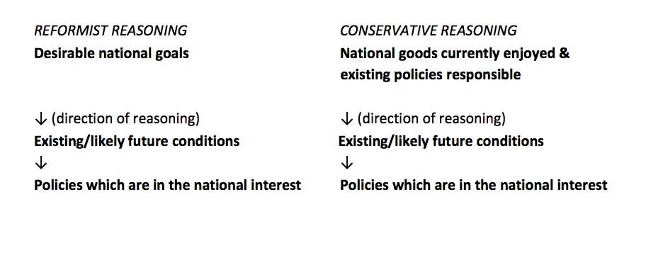 how do we decide what is in the national interest british