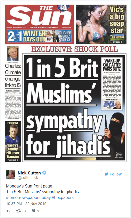 On British Muslims and Syria Number Cruncher Politics