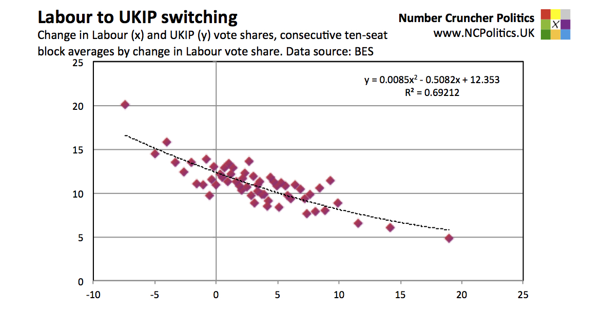 switch-lab-ukip