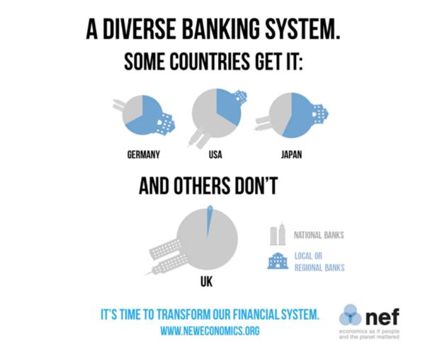 Nef Banking Figure