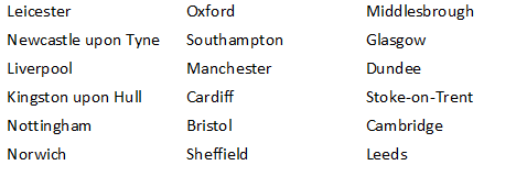 table 2 cities