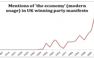 mentions_of_economy