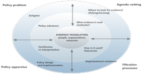work-model (1)