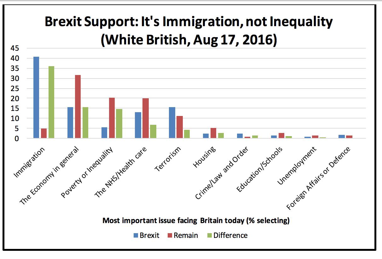 Brexit Birkbeck Comments