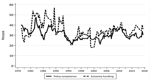 Will Brexit be another Black Wednesday for the Conservatives? Lessons from the ERM crisis