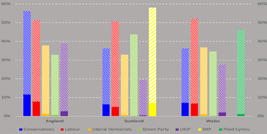 What party competition in England will look like after European Parliament elections end