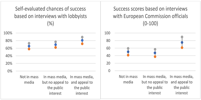 Why lobbying in Brussels is not always an obscure activity