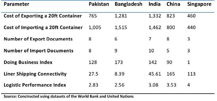 Pakistan Fig1-4
