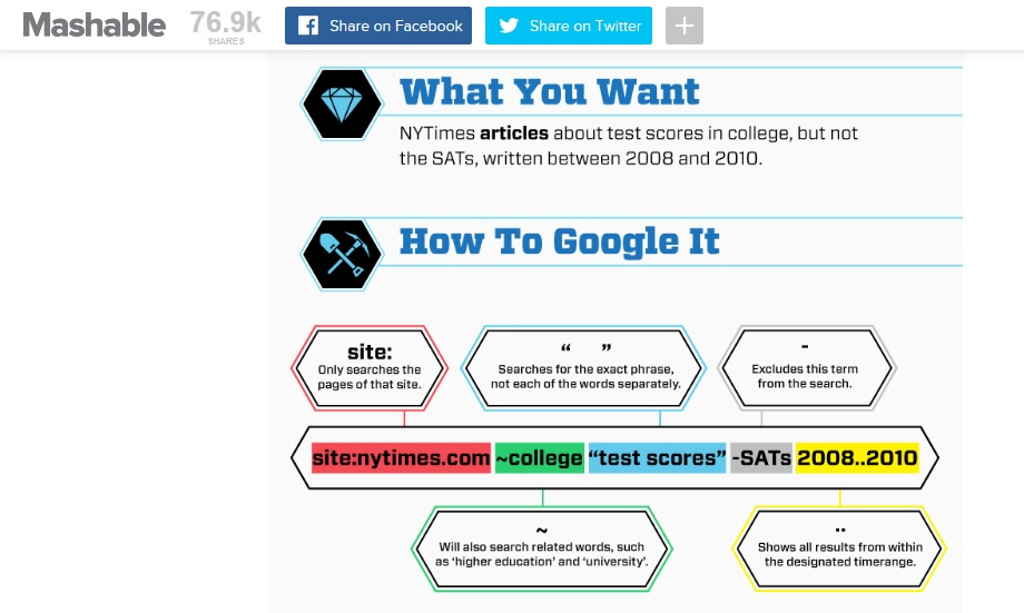 Diagram on using google effectively by Mashable